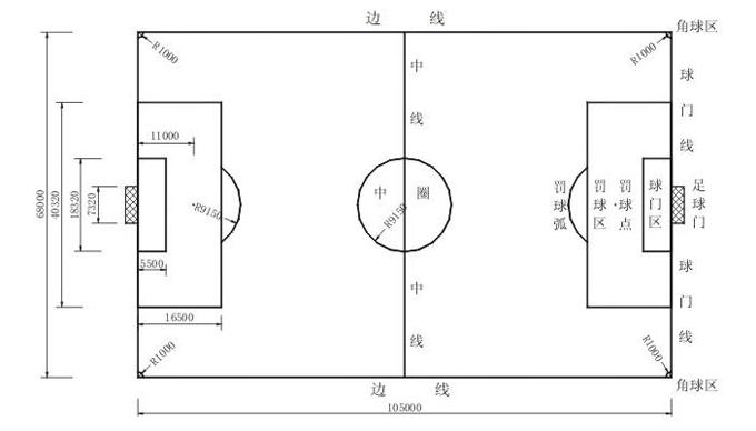 足球场标准尺寸